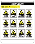 警告标识 安全标识认知指南 500MM*750MM 黄黑色 安全认知指南 安全宣传