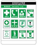 急救标志 安全标识认知指南 500MM*750MM 绿黑色 安全认知指南 安全宣传