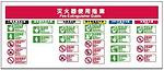 灭火器指示指南 二氧化碳灭火器指示指南 红绿黑蓝色 安全认知指南 安全宣传