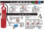 认知类-灭火器使用须知ABC 500MM*750MM 安全宣传看板 安全宣传