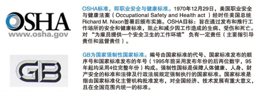 OSHA、GB具体描述