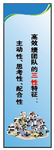 高效绩团队的三性特征 300MM*900MM 企业文化标语 安全宣传