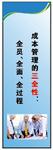 成本管理的三全性 全员 全面 全过程 300MM*900MM 企业文化标语 安全宣传