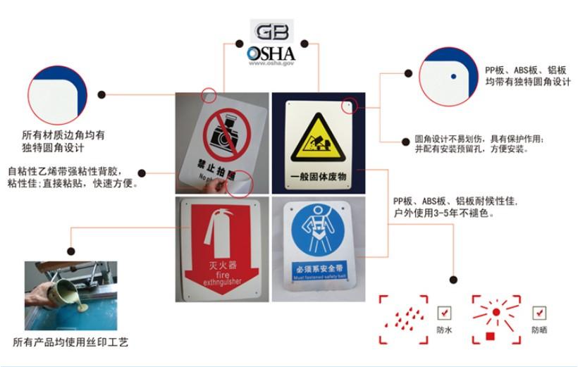 安全标识牌 告示牌 指示牌 警示牌 验厂标牌标签当心伤手 标识牌